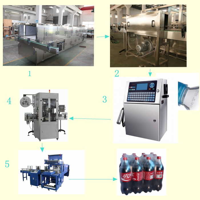 carbonated water filling machine.jpg